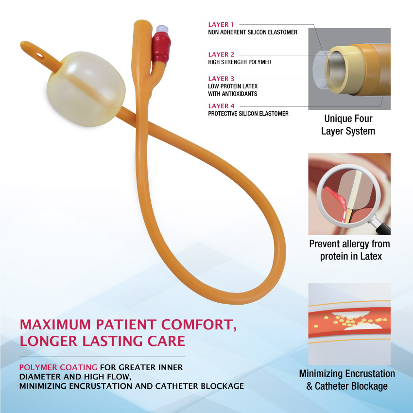 Foley Balloon Catheter – High Flow